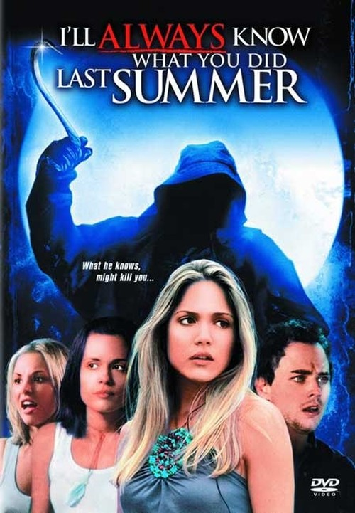 I Know Right My Britney Spears Story: I'll Always Know What You Did Last Summer (2006) [REVIEW